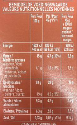 Cruesli Multifruit - Voedingswaarden - nl