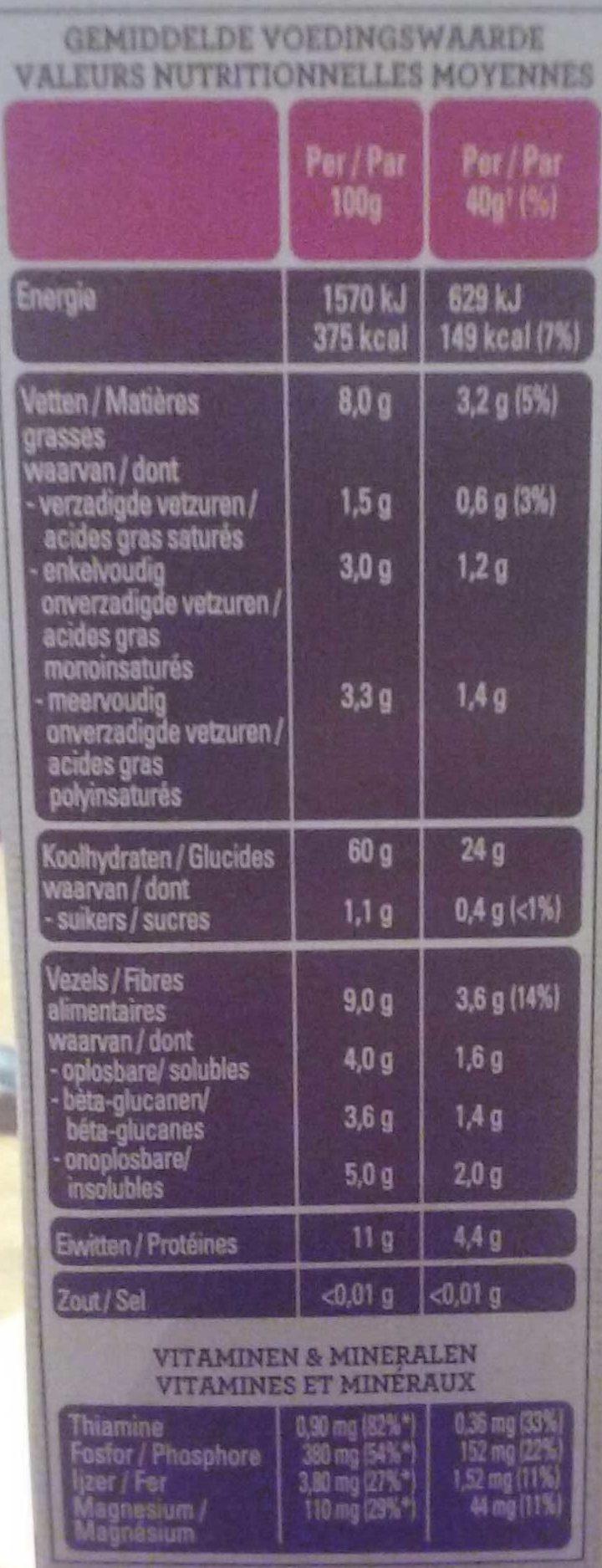 Flocons d'avoine - Voedingswaarden