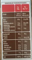 Havermout - Nutrition facts
