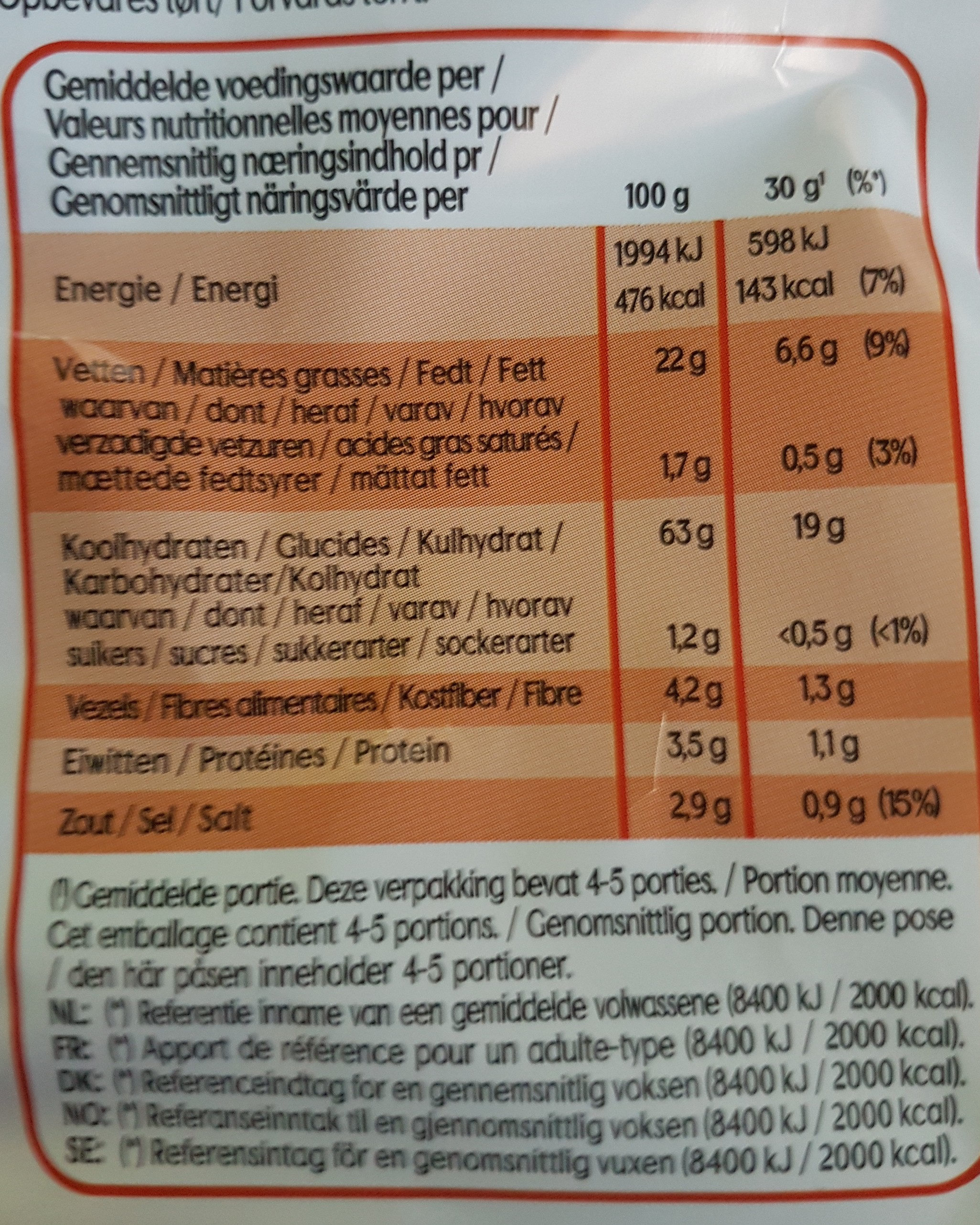 Mama Mia's! Fromage Paprika - Nutrition facts