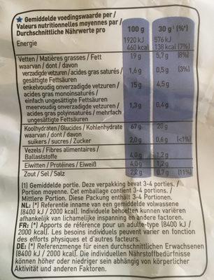 Wokkels paprika - Voedingswaarden