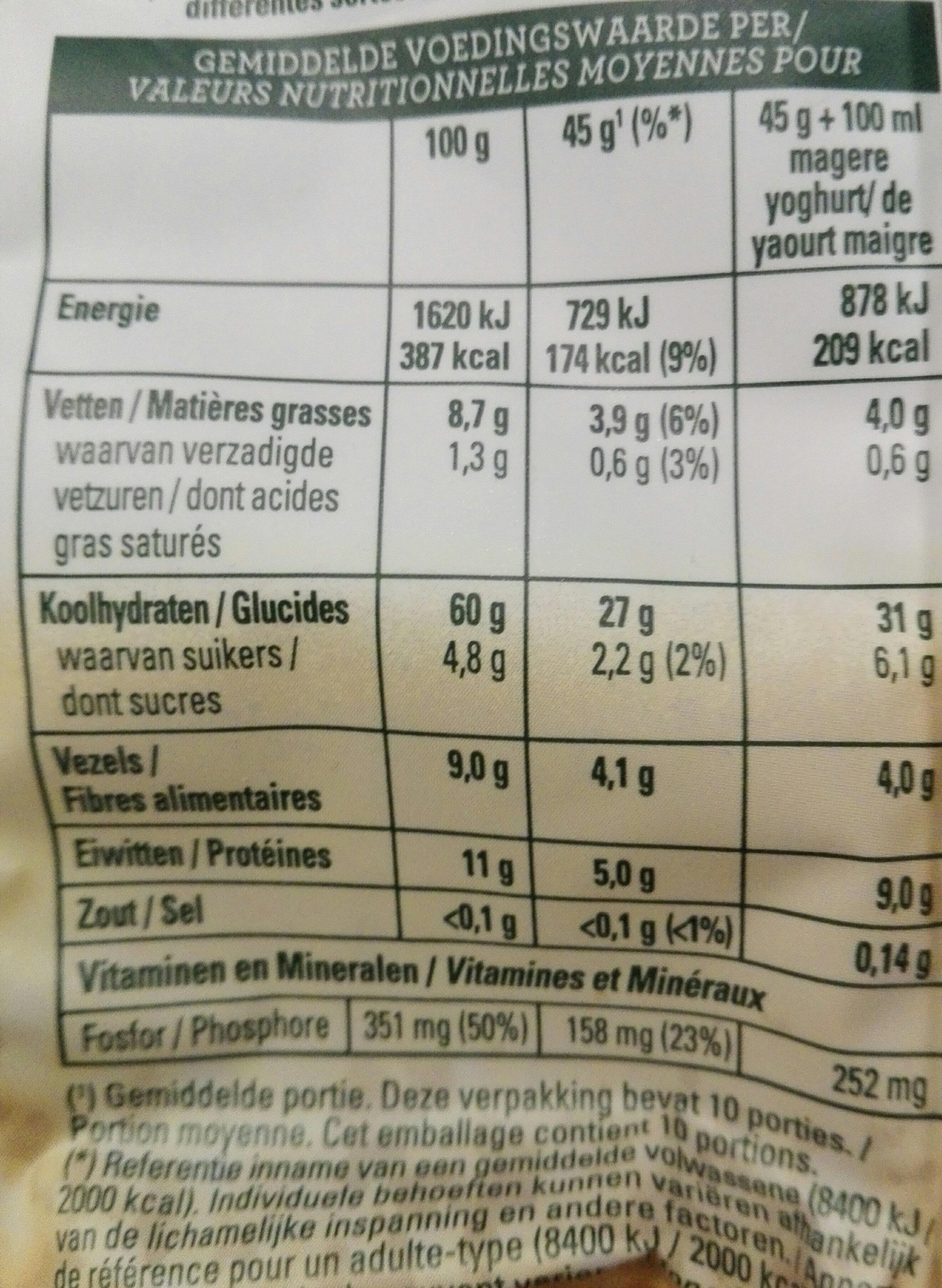 Quaker Havermout Muesli Noten - Nutrition facts