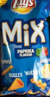 Mix paprika - Product