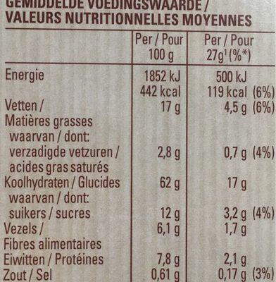 Havermout flocons d'avoine breaks - Valori nutrizionali - fr