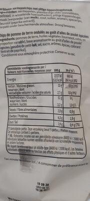 Strong - Ingrediënten - nl