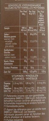 Cruesli Chocolate - Nutrition facts - fr