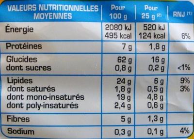 Dippas nature - Tortillas - Nutrition facts - fr