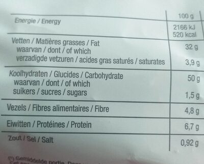 Superchips Salt'n Pepper 200G - Voedingswaarden - fr