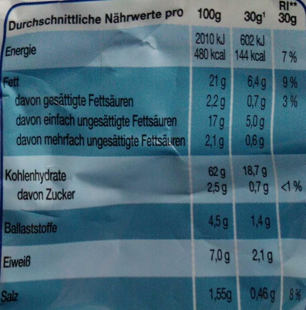 Malic Acid Food List