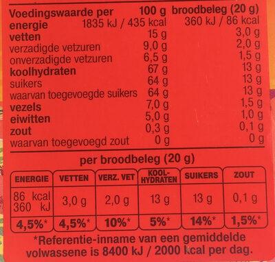 Puur Hagelslag - Voedingswaarden - nl