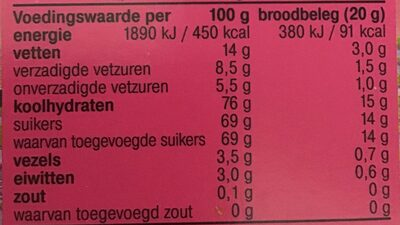 Mix Hagelslag - Nutrition facts - nl