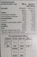 mix voor Pannenkoeken - Voedingswaarden - nl