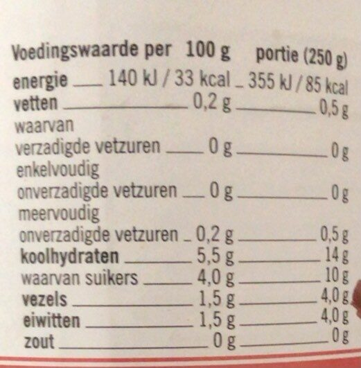 Tomaten gesneden blokjes - Informations nutritionnelles - en