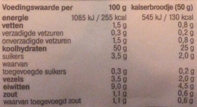 Kaiserbroodjes - Nutrition facts - nl