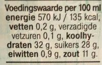 Albert Heijn Oestersaus - Valori nutrizionali - nl