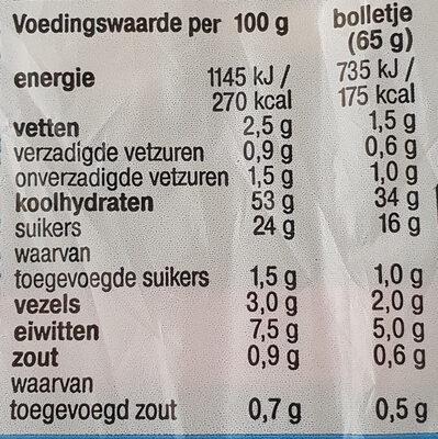 Rozijnen Krenten voordeelbollen - Voedingswaarden - nl