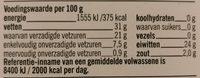 Goudse kaas jong belegen 48+ - Nutrition facts