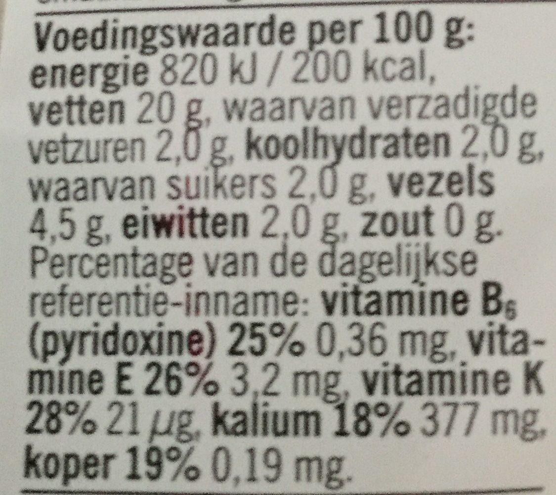 Avocado - Nutrition facts - fr