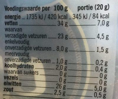 Goudse Oude Kaas Geraspt Zakje 175 Gram - Informations nutritionnelles