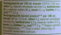 Biologische Diksap appel zwarte bes - Nutrition facts