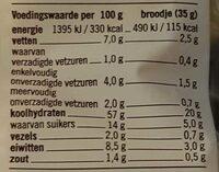 Melk-Broodjes - Voedingswaarden - nl
