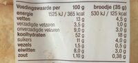 Melkbroodjes - Nutrition facts - nl