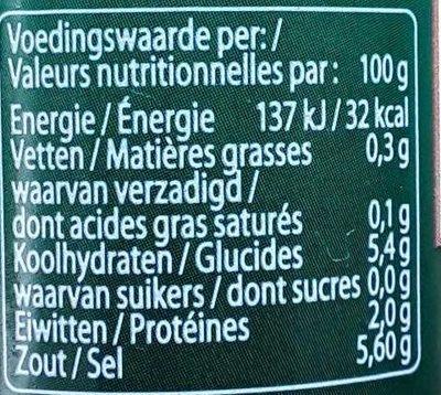 Kappertjes - Voedingswaarden - nl