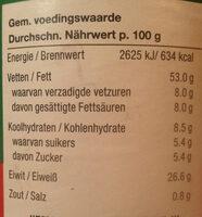Smooth peanut butter - Nährwertangaben - de