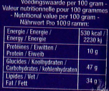 Bâtons gouda - Nutrition facts
