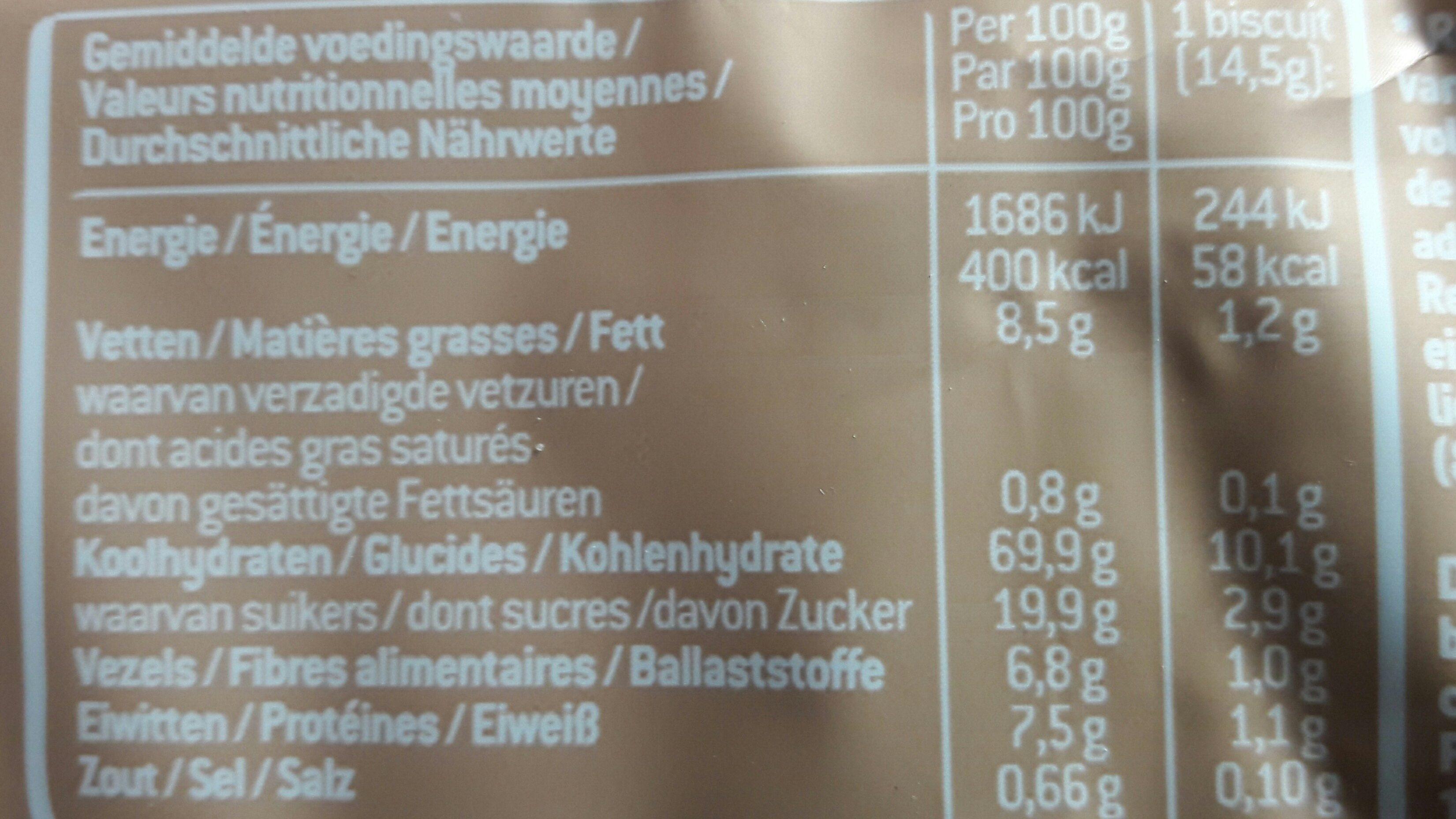 Spelt, Quinoa & Cranberry - Voedingswaarden