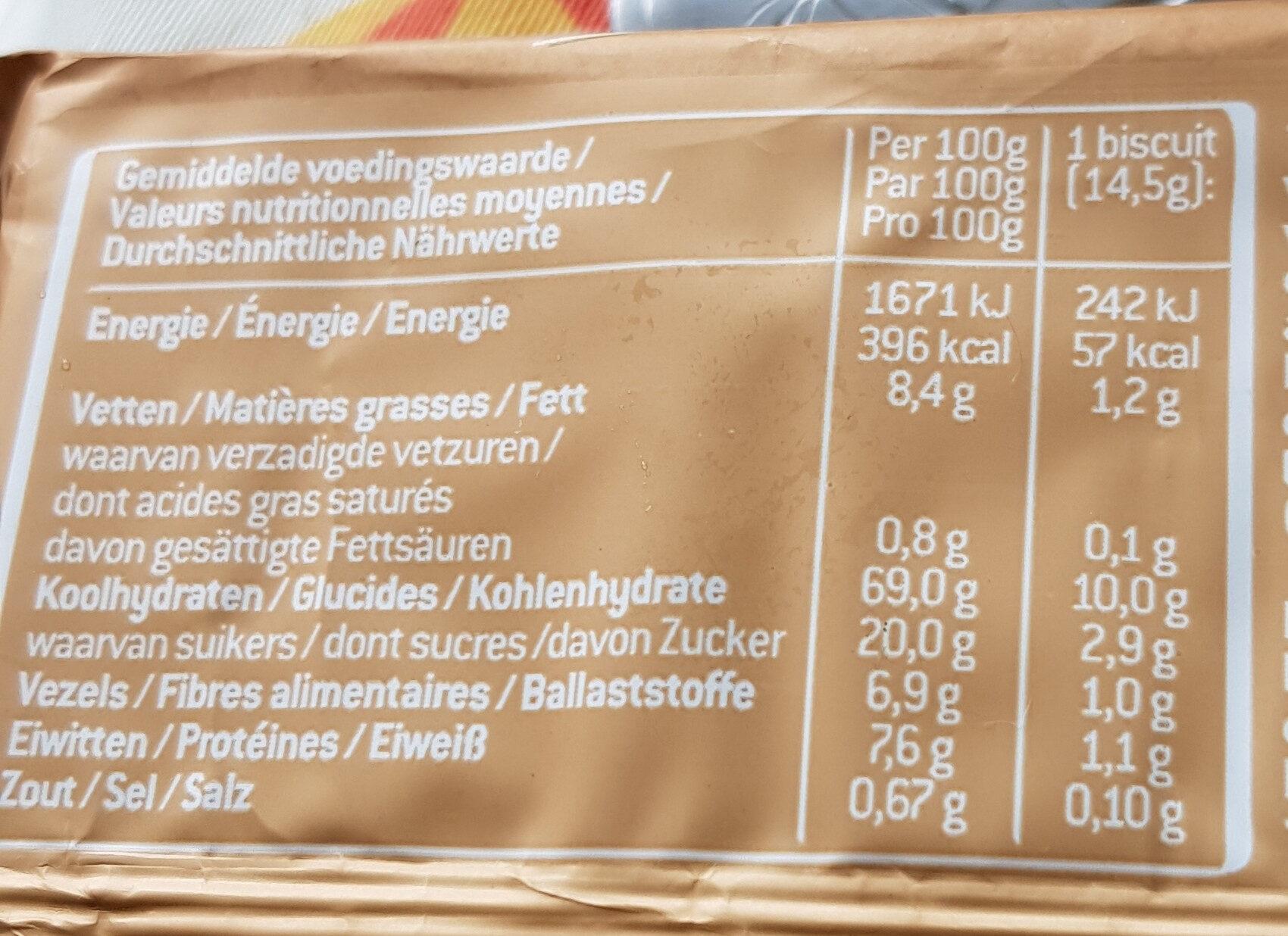 Spelt, quinoa & dadel - Informations nutritionnelles