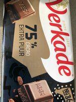 Chocolate - Produit