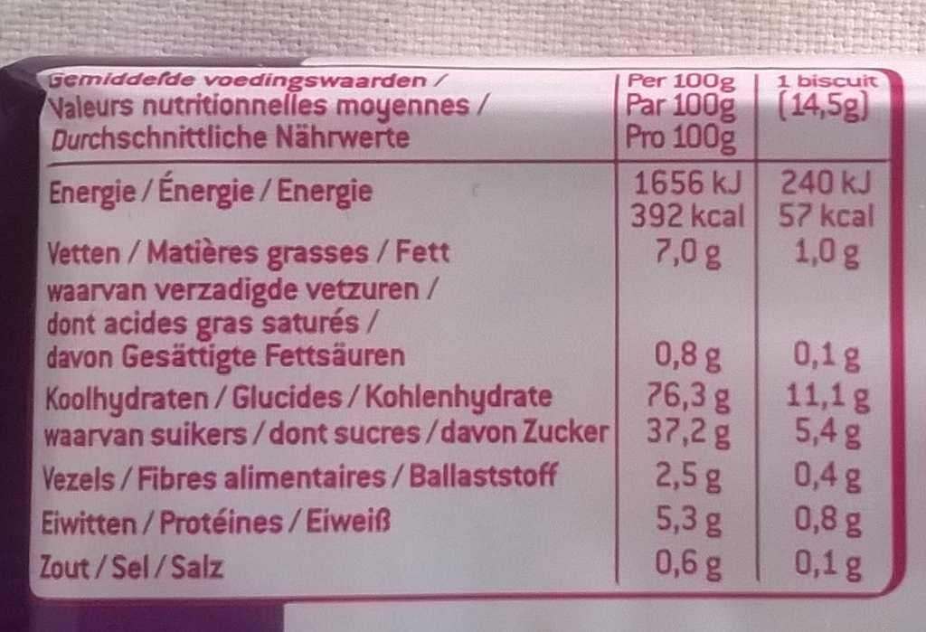 Biscuit aux raisins, parfum fruits rouges - Voedigswaarden