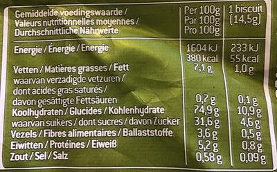 Appel - Nutrition facts - nl