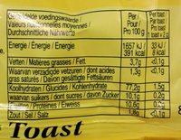 Toast - Voedingswaarden - fr