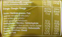Sultana Poire Cannelle - Nutrition facts