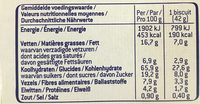 Sultana Goodmorning Golden Syrup - Nutrition facts