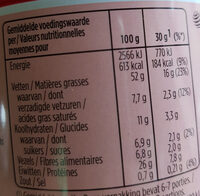 Peanuts Sel Tin 200G - Nutrition facts