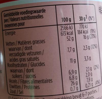 Peanuts Sel Tin 200G - Voedingswaarden