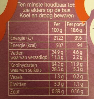 Jodekoek - Nutrition facts - nl