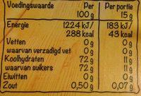 Schenkstroop - Informations nutritionnelles - fr