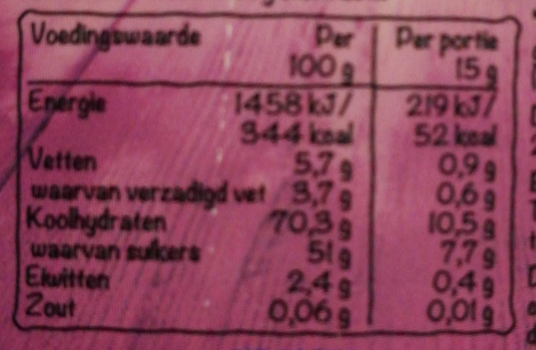 Schenkstroop schokolade - Voedingswaarden - fr