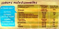 Just au Four - Voedingswaarden - fr