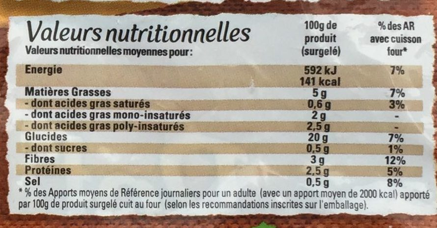 L'Original Potatoes aux Épices Douces - Informations nutritionnelles - fr