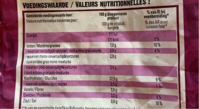 Mc cain special four - Informations nutritionnelles