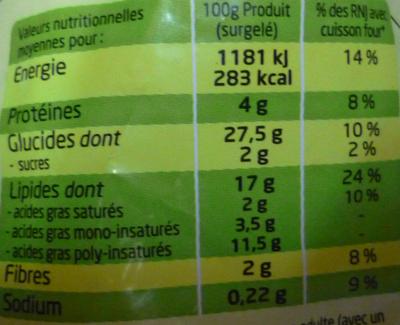 La Dauphine - Informations nutritionnelles - fr
