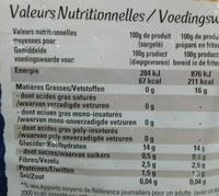 Frites favorites - Informations nutritionnelles - fr