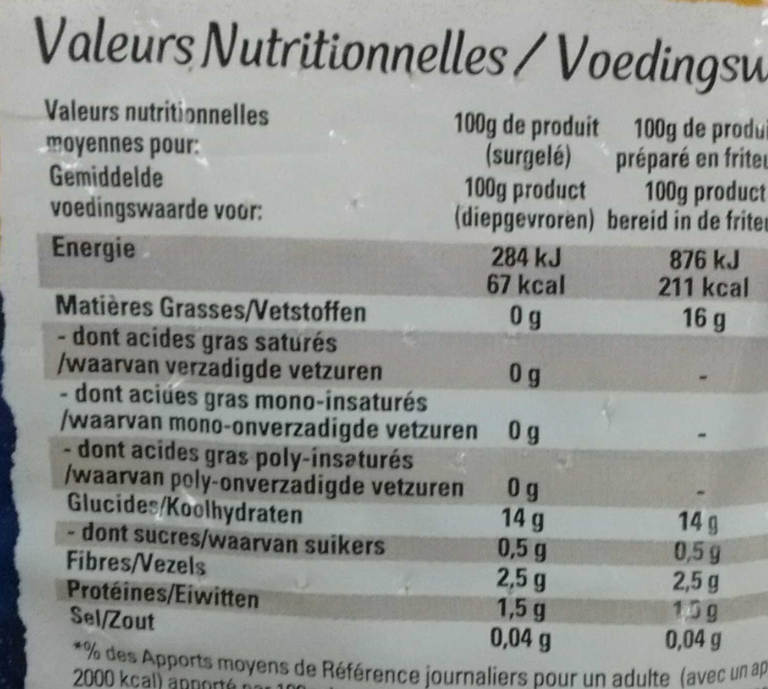 Frites favorites - Informations nutritionnelles