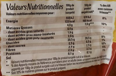 Frites Tradition - Nutrition facts