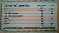 Buns Jambon 4 Fromages - Informations nutritionnelles - fr